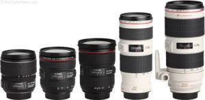 My Favorite Lenses for Wedding & Portrait Photography